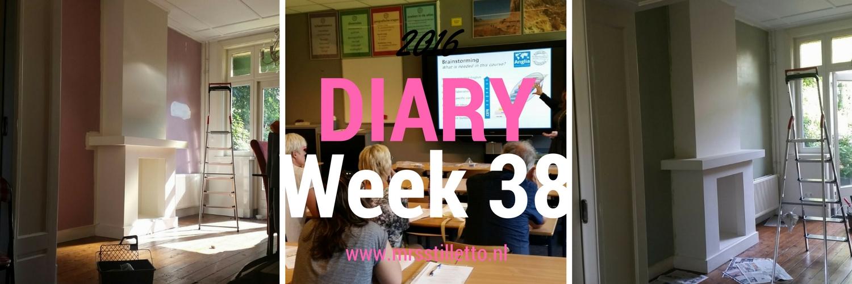 diary 2016 week 38 Prague visit